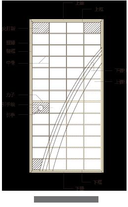 図1/本襖の各部名称