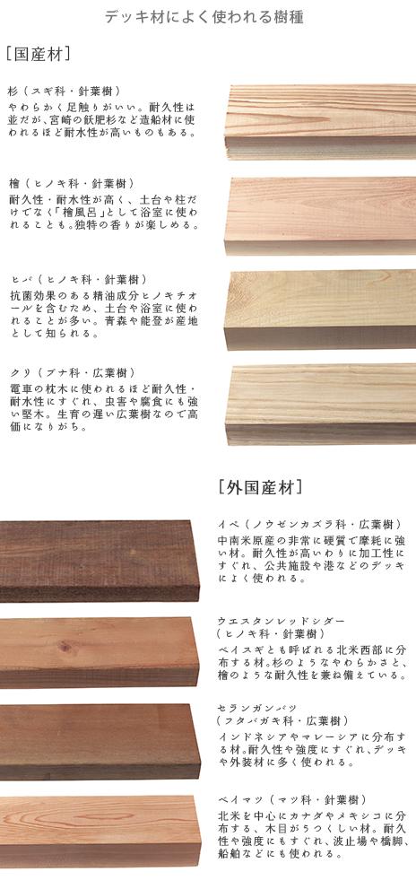 デッキ材によく使われる樹種