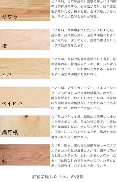 浴室に適した「木」の種類と特徴