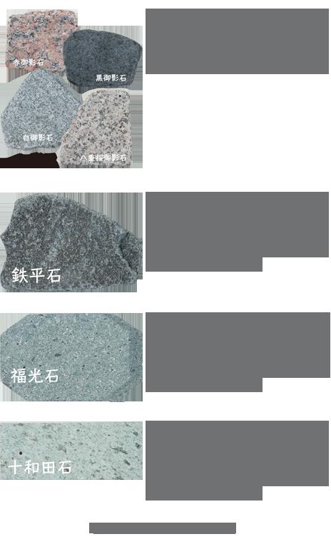 浴室に適した「石」の種類と特徴