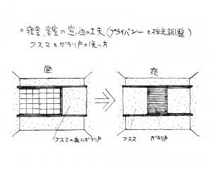 寝室の窓(図提供/田中敏溥建築設計事務所)