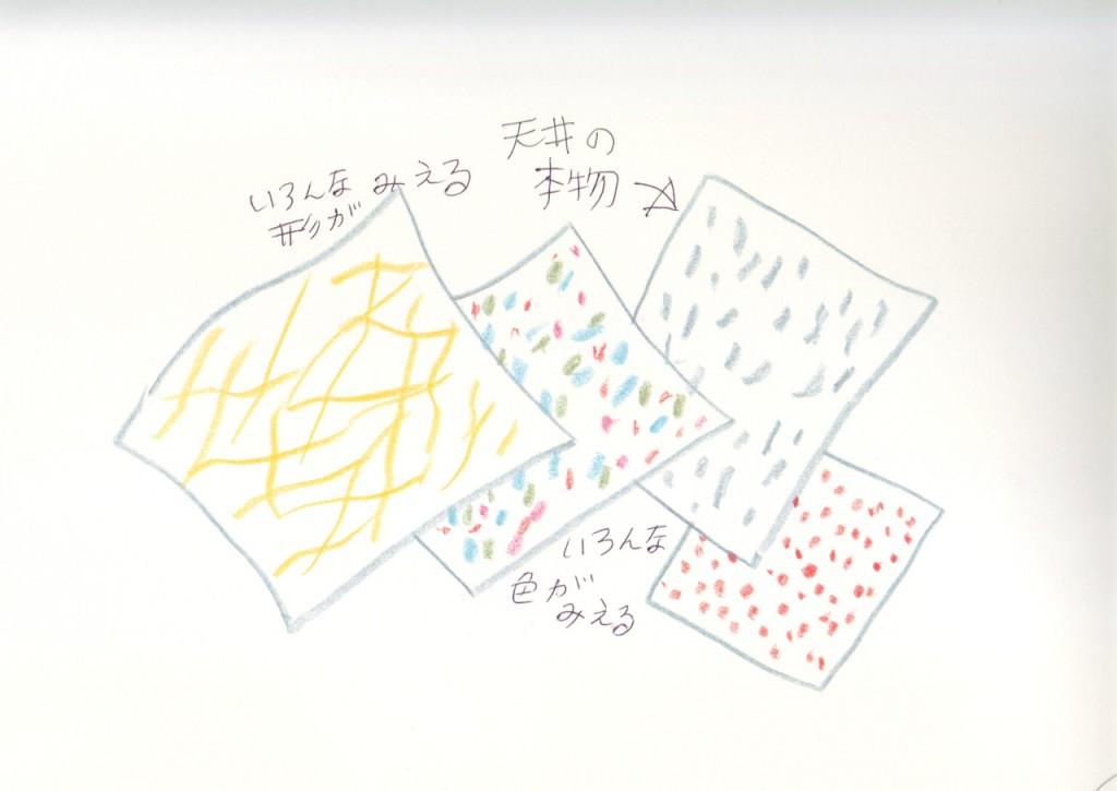奥村まことさん イラスト