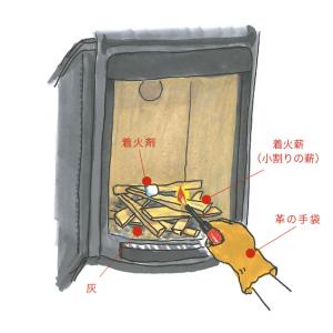 薪ストーブの火の熾し方①