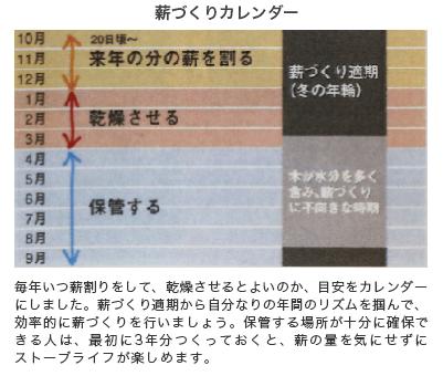 薪づくりカレンダー