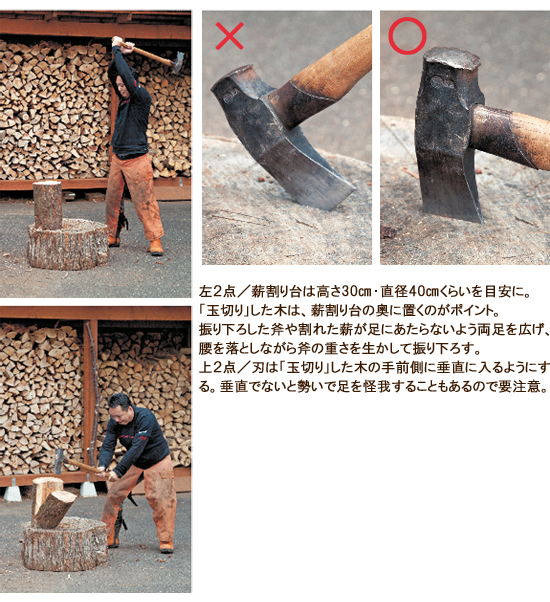 左2点/薪割り台は高さ30㎝・直径40㎝くらいを目安に。「玉切り」した木は、薪割り台の奧に置くのがポイント。振り下ろした斧や割れた薪が足にあたらないよう両足を広げ、腰を落としながら斧の重さを生かして振り下ろす。 上2点/刃は「玉切り」した木の手前側に垂直に入るようにする。垂直でないと勢いで足を怪我することもあるので要注意。