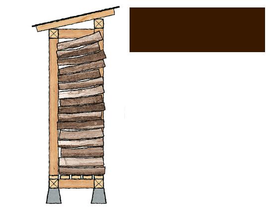 薪を積むときは、最下段から中央あたりまでは水平に、上段に行くにしたがって薪の太い側を日のあたる方向(南)に向けて積み重ねるのが基本。すべて水平に積むと、乾燥による収縮でバランスが崩れ、薪が倒れる危険がある。