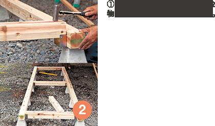 1で留めた土台に大引き受け金物で杉材(Dを5本)を留める。