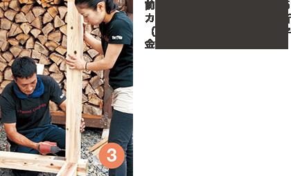 前3カ所(Bを3本)、後ろ5カ所(Cを5本)、左右2カ所(Cを2本)の柱を立て、L字金物でビス留めする。