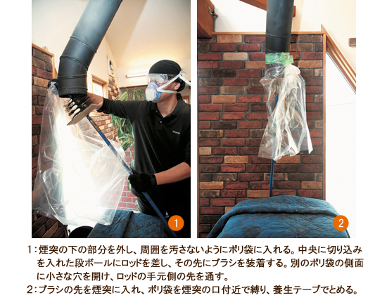 1:煙突の下の部分を外し、周囲を汚さないようにポリ袋に入れる。中央に切り込みを入れた段ボールにロッドを差し、その先にブラシを装着する。別のポリ袋の側面に小さな穴を開け、ロッドの手元側の先を通す。2:ブラシの先を煙突に入れ、ポリ袋を煙突の口付近で縛り、養生テープでとめる。